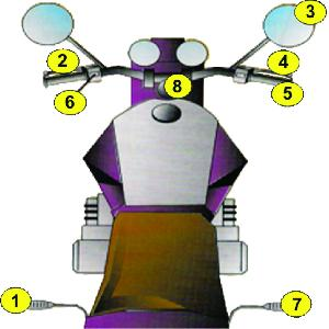 motorcycle controls    diagram      hobbiesxstyle